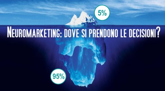 iceberg_mare_neuromarketing_AG