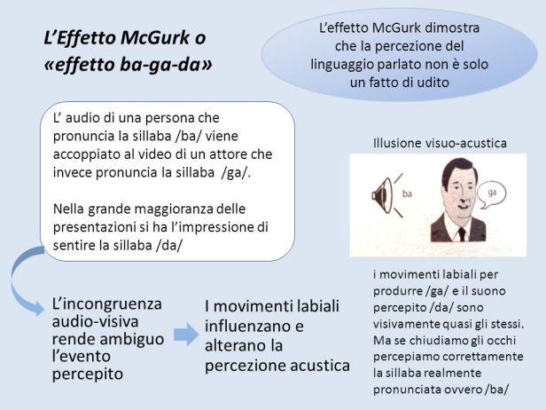 L_Effetto+McGurk+o+«effetto+ba-ga-da»