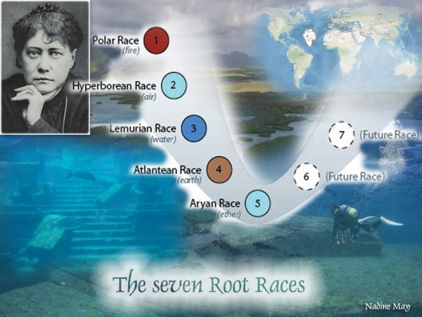 the-seven-root-races