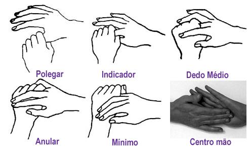 jin-shin-jyutsu-holds-thumb