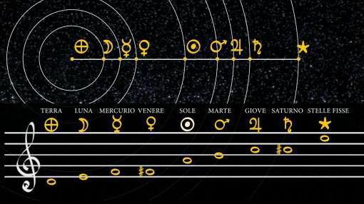 armonia-delle-sfere-1